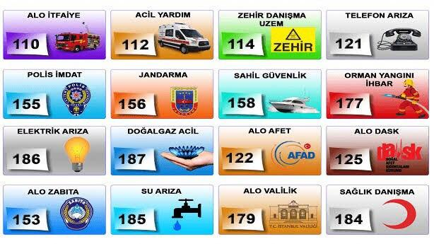 شماره تلفن های ضروری در ترکیه