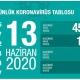 آخرین آمار کرونا در ترکیه 24 خرداد 99